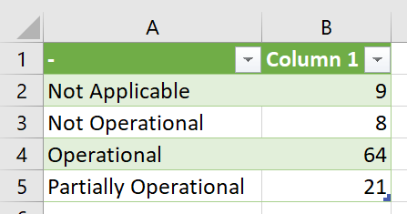 Resource_Links_Excel_Table.png